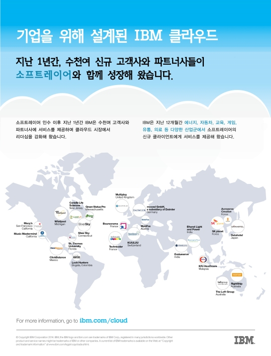 (지도수정)SoftLayer_IBM_1-Year_Infographic-1