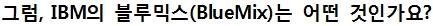 BlueMix sub title