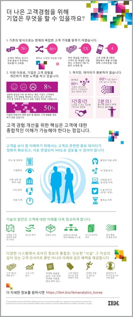 (한글) INFO_Customer Engagement_Final_Med