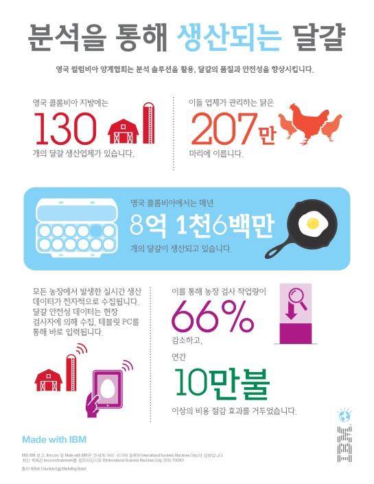 P30951 Egg Infographic Korea